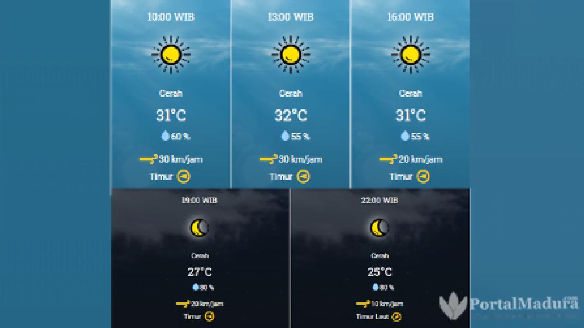 Prakiraan Cuaca Sampang Hari ini, Rabu 19 Agustus 2020