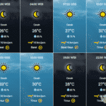 Prakiraan Cuaca Bangkalan Hari ini, Sabtu 12 September 2020