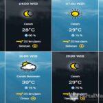 Prakiraan Cuaca Sampang Hari ini, Minggu 27 September 2020