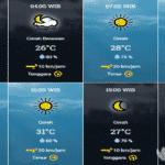 Prakiraan Cuaca Sampang Hari ini, Selasa 15 September 2020