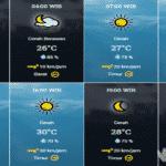 Prakiraan Cuaca Sampang Hari ini, Selasa 23 September 2020