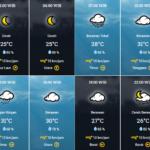 Prakiraan Cuaca Pamekasan Hari ini, Rabu 21 Oktober 2020